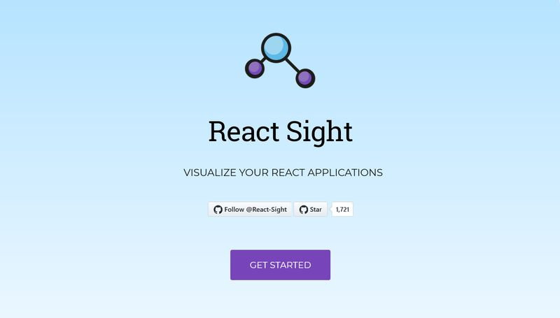 20 Best Tools for React Development