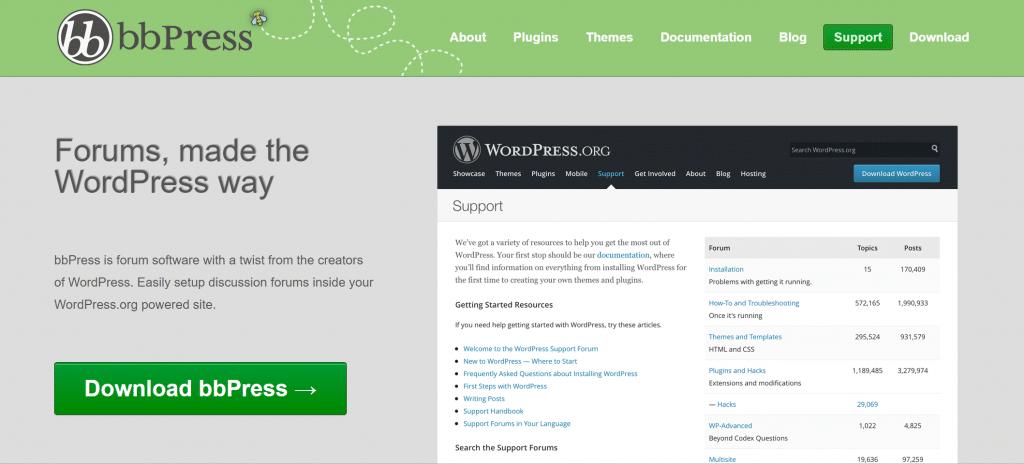6 Best WordPress Forum Plugins to Create a Discussion Board (2019)