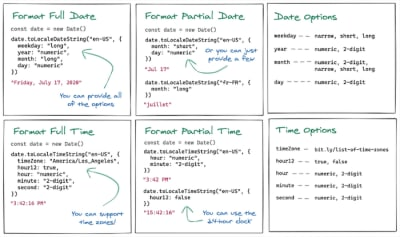 Natively Format JavaScript Dates And Times