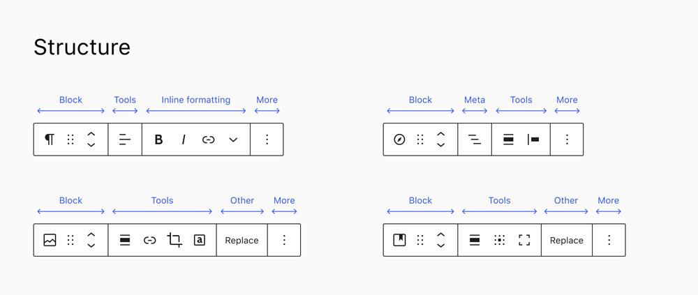 block toolbar best practices