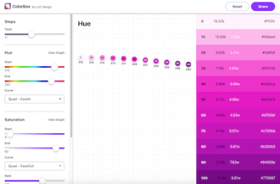 Color Scales For Data Visualizations