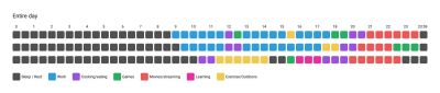 A colorful schedule of hours throughout the day used for different tasks and chores