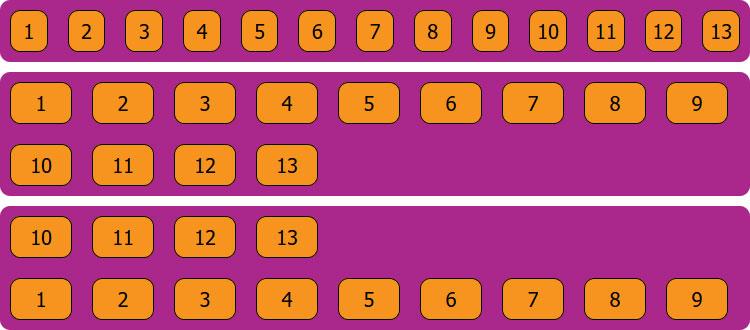 A CSS Flexbox Tutorial for Beginners