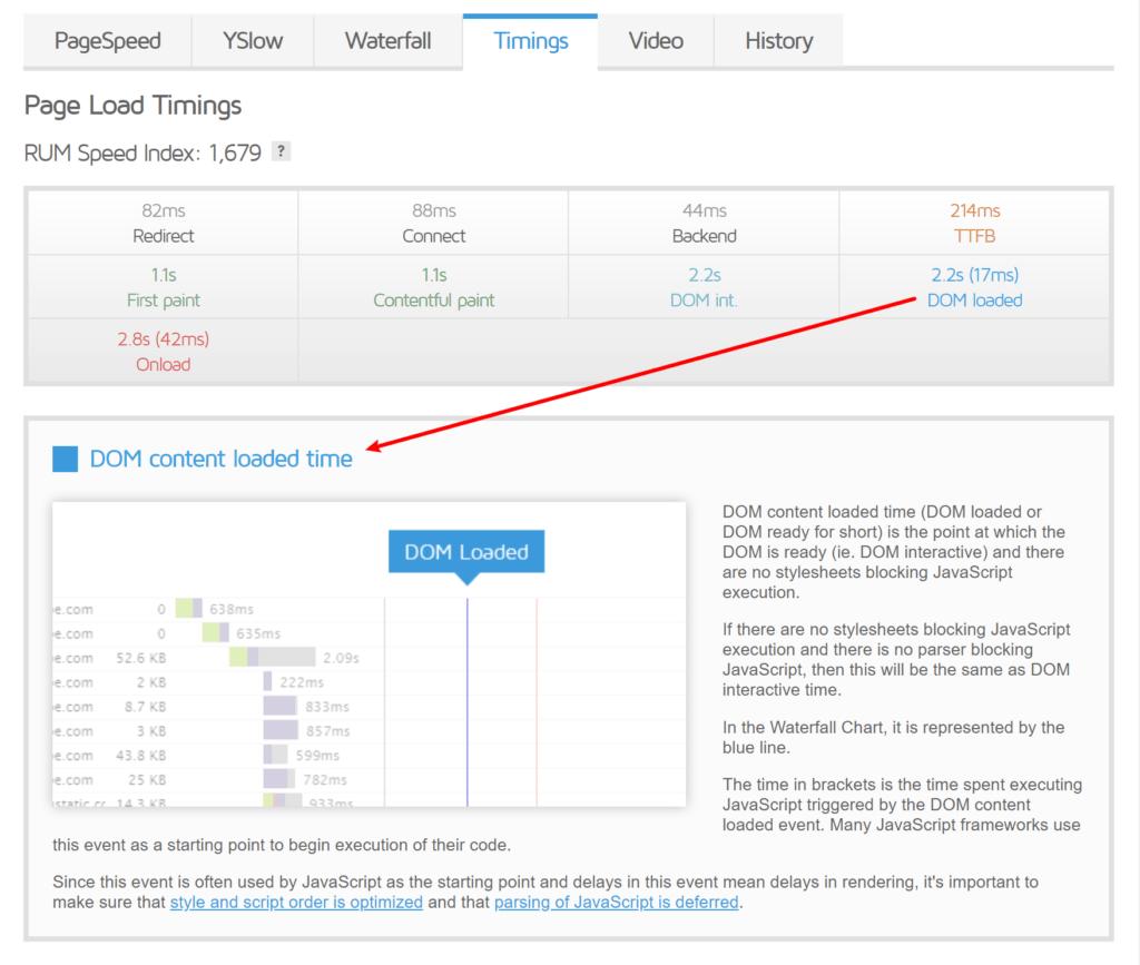 How to Use the GTmetrix Speed Test Tool + Improve Scores on WordPress