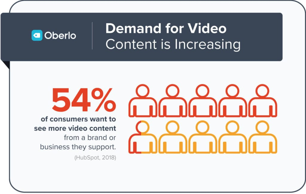 How to Create a Video Marketing Strategy in 6 Simple Steps