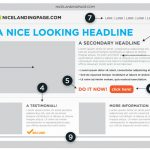 How To Create A Compelling Landing Page — Smashing Magazine